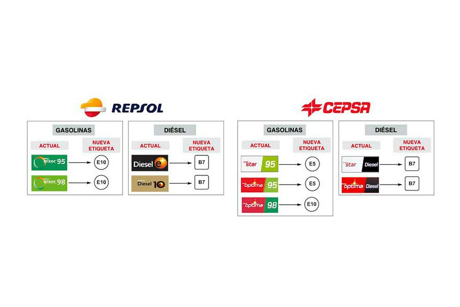 nuevo-etiquetado-de-combustibles-en-europa