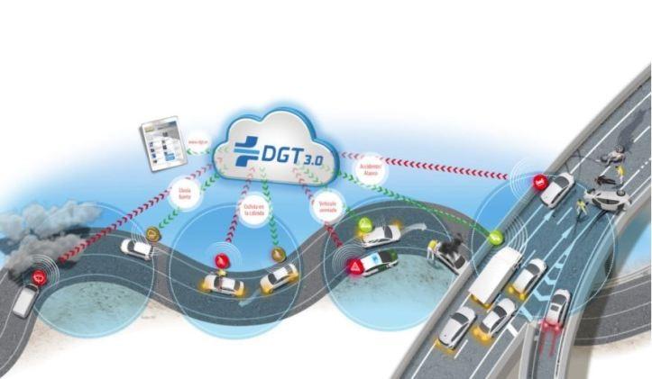 la-dgt-lanza-una-plataforma-3-0-que-conectara-todos-los-vehiculos-para-minimizar-accidentes